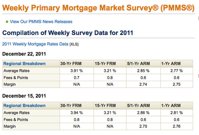 Mortgage Rates 12-22-11
