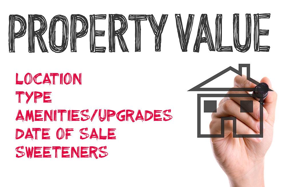 house-value-factors