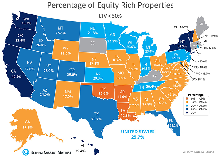Percentage of equity rich properties in the U.S.